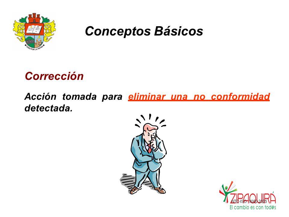 Conceptos Básicos Corrección Accióntomadaparaeliminar una no conformidad detectada.