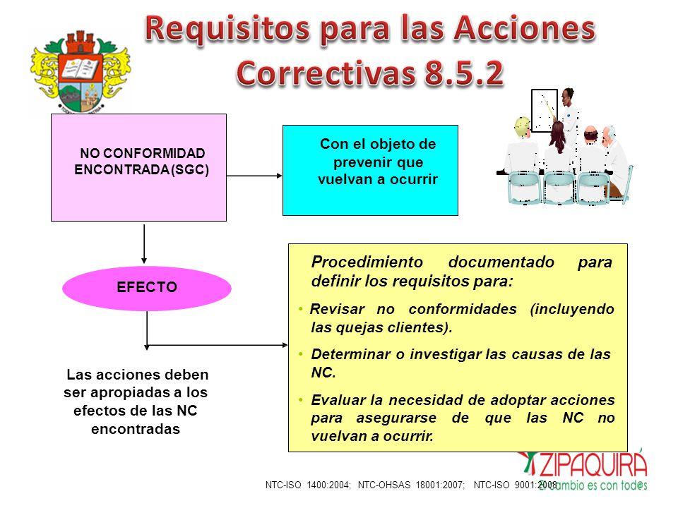 vuelvan a ocurrir EFECTO Las acciones deben ser apropiadas a los efectos de las NC encontradas NTC-ISO 1400:2004; NTC-OHSAS 18001:2007;NTC-ISO 9001:2008 Procedimiento documentado para definir los requisitos para: Revisar no conformidades (incluyendo las quejas clientes).