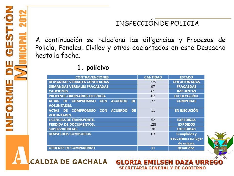 GLORIA EMILSEN DAZA URREGO LCALDIA DE GACHALA GLORIA EMILSEN DAZA URREGO SECRETARIA GENERAL Y DE GOBIERNO M M UNICIPAL 2012 A INSPECCIÓN DE POLICIA A