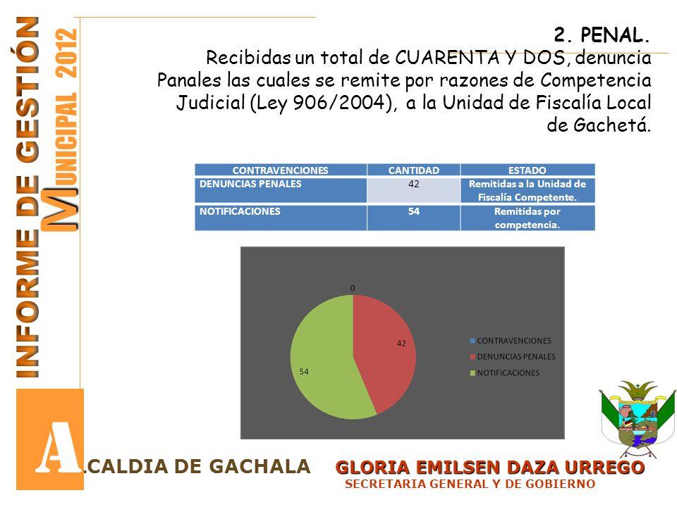 GLORIA EMILSEN DAZA URREGO LCALDIA DE GACHALA GLORIA EMILSEN DAZA URREGO SECRETARIA GENERAL Y DE GOBIERNO M M UNICIPAL 2012 A 2. PENAL. Recibidas un t