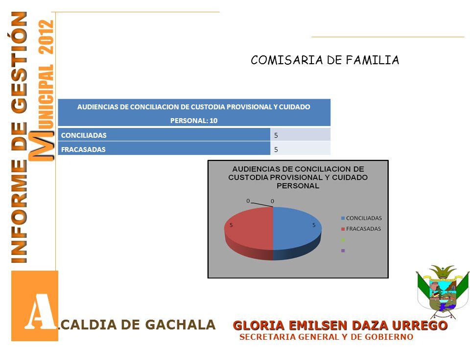 GLORIA EMILSEN DAZA URREGO LCALDIA DE GACHALA GLORIA EMILSEN DAZA URREGO SECRETARIA GENERAL Y DE GOBIERNO M M UNICIPAL 2012 A COMISARIA DE FAMILIA AUD