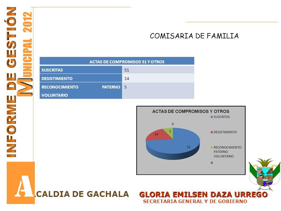 GLORIA EMILSEN DAZA URREGO LCALDIA DE GACHALA GLORIA EMILSEN DAZA URREGO SECRETARIA GENERAL Y DE GOBIERNO M M UNICIPAL 2012 A ACTAS DE COMPROMISOS 51