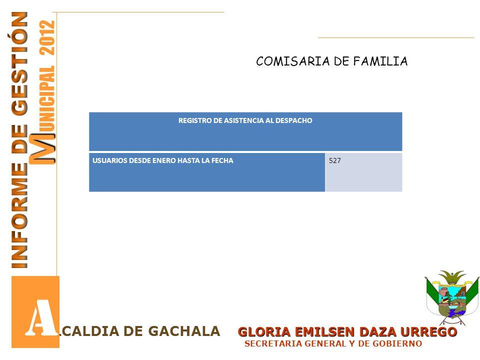 GLORIA EMILSEN DAZA URREGO LCALDIA DE GACHALA GLORIA EMILSEN DAZA URREGO SECRETARIA GENERAL Y DE GOBIERNO M M UNICIPAL 2012 A REGISTRO DE ASISTENCIA A