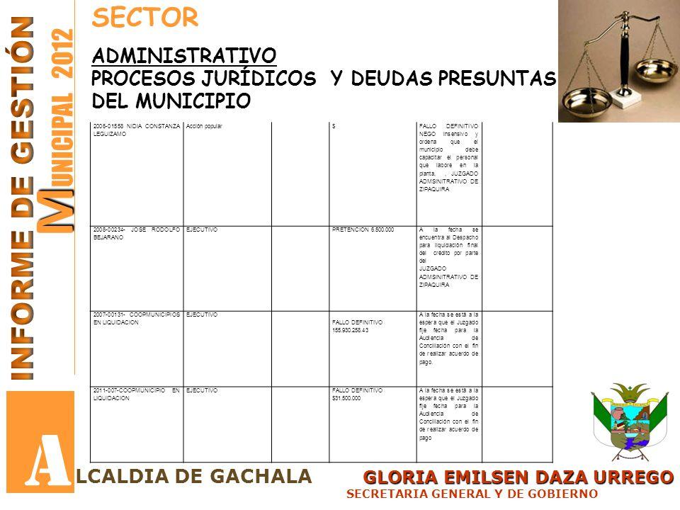 GLORIA EMILSEN DAZA URREGO LCALDIA DE GACHALA GLORIA EMILSEN DAZA URREGO SECRETARIA GENERAL Y DE GOBIERNO M M UNICIPAL 2012 A 2006-01558 NIDIA CONSTAN
