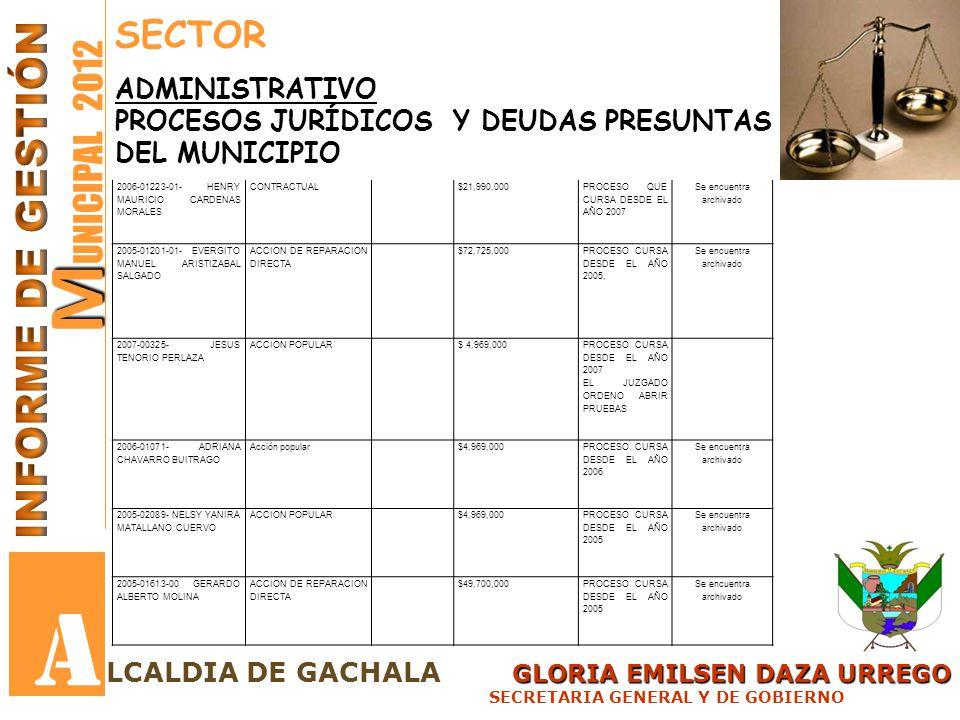 GLORIA EMILSEN DAZA URREGO LCALDIA DE GACHALA GLORIA EMILSEN DAZA URREGO SECRETARIA GENERAL Y DE GOBIERNO M M UNICIPAL 2012 A 2006-01223-01- HENRY MAU