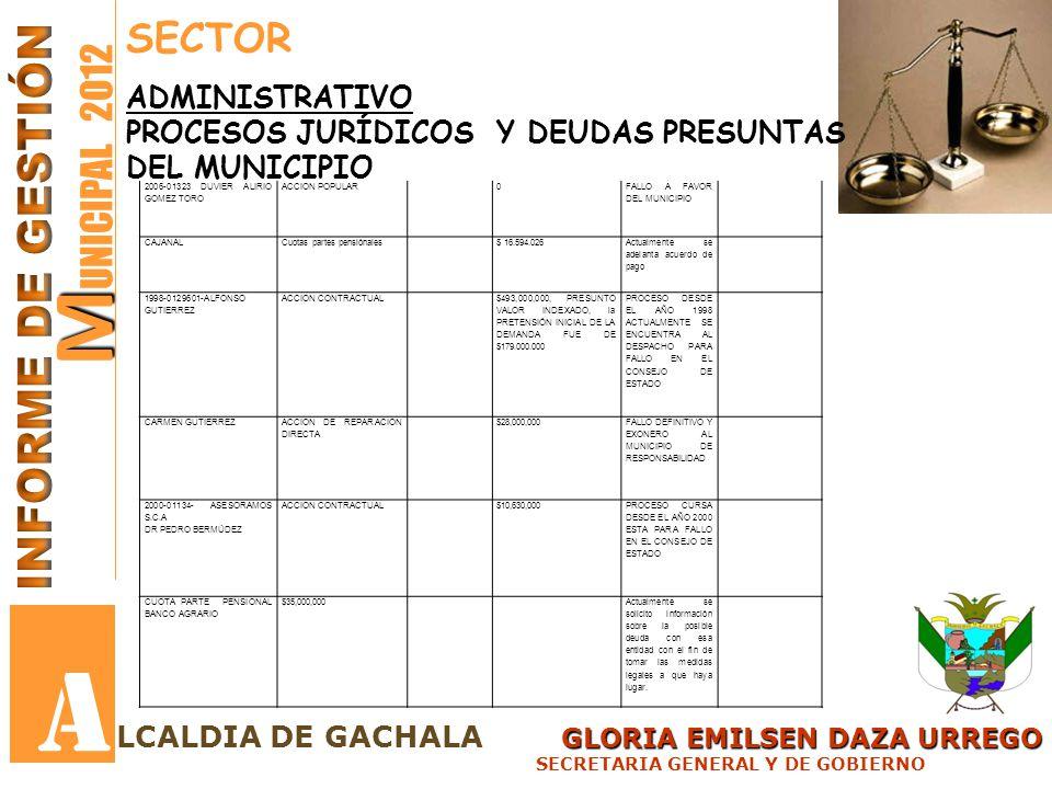 GLORIA EMILSEN DAZA URREGO LCALDIA DE GACHALA GLORIA EMILSEN DAZA URREGO SECRETARIA GENERAL Y DE GOBIERNO M M UNICIPAL 2012 A 2006-01323 DUVIER ALIRIO