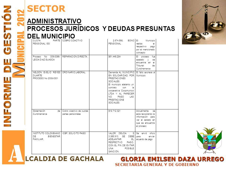 GLORIA EMILSEN DAZA URREGO LCALDIA DE GACHALA GLORIA EMILSEN DAZA URREGO SECRETARIA GENERAL Y DE GOBIERNO M M UNICIPAL 2012 A SECTOR ADMINISTRATIVO PR