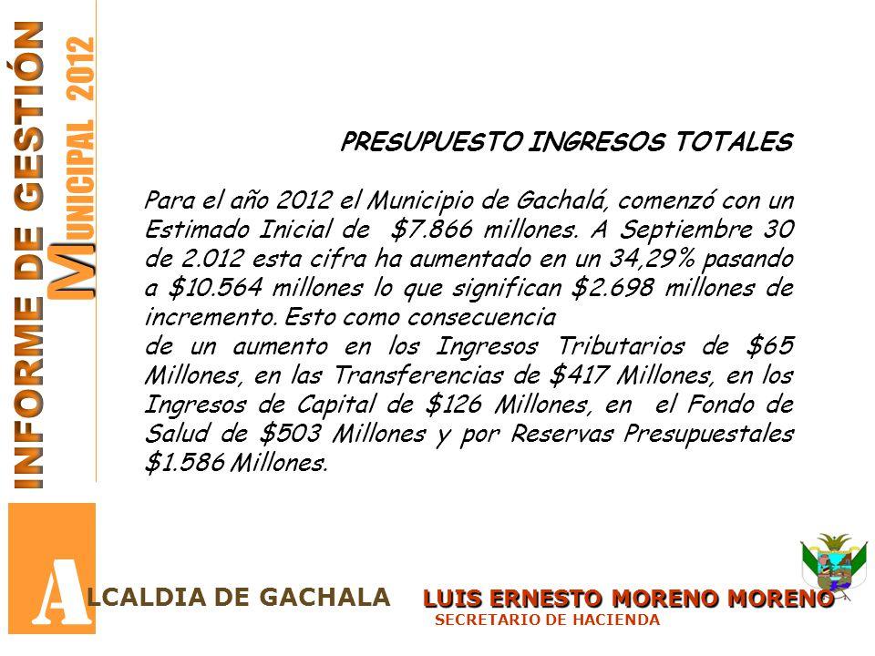 M M UNICIPAL 2012 A PRESUPUESTO INGRESOS TOTALES Para el año 2012 el Municipio de Gachalá, comenzó con un Estimado Inicial de $7.866 millones. A Septi