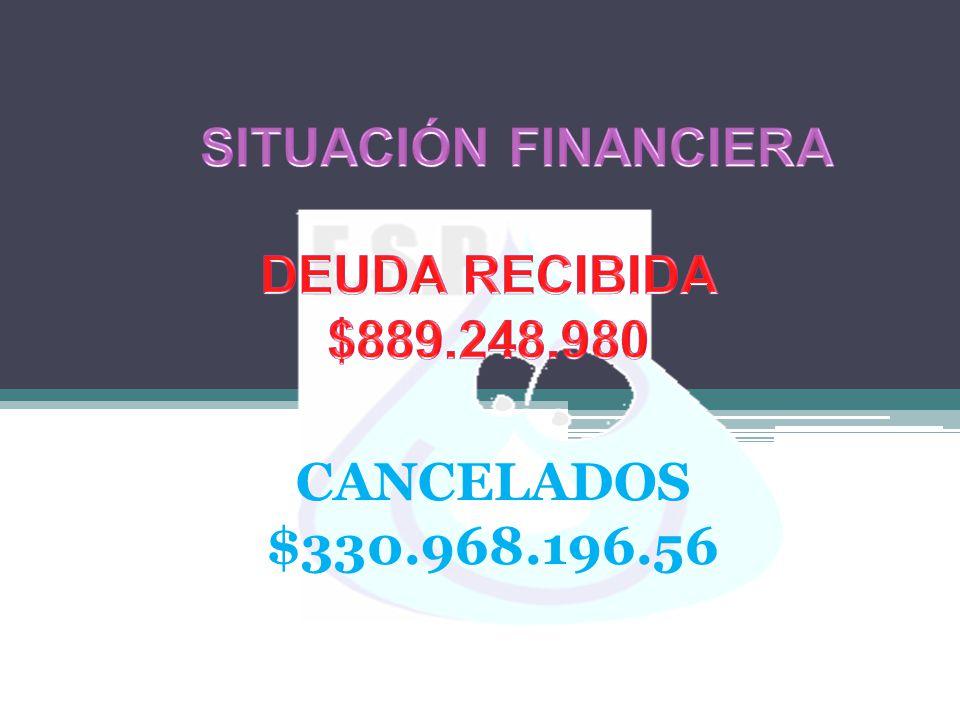 CANCELADOS $330.968.196.56