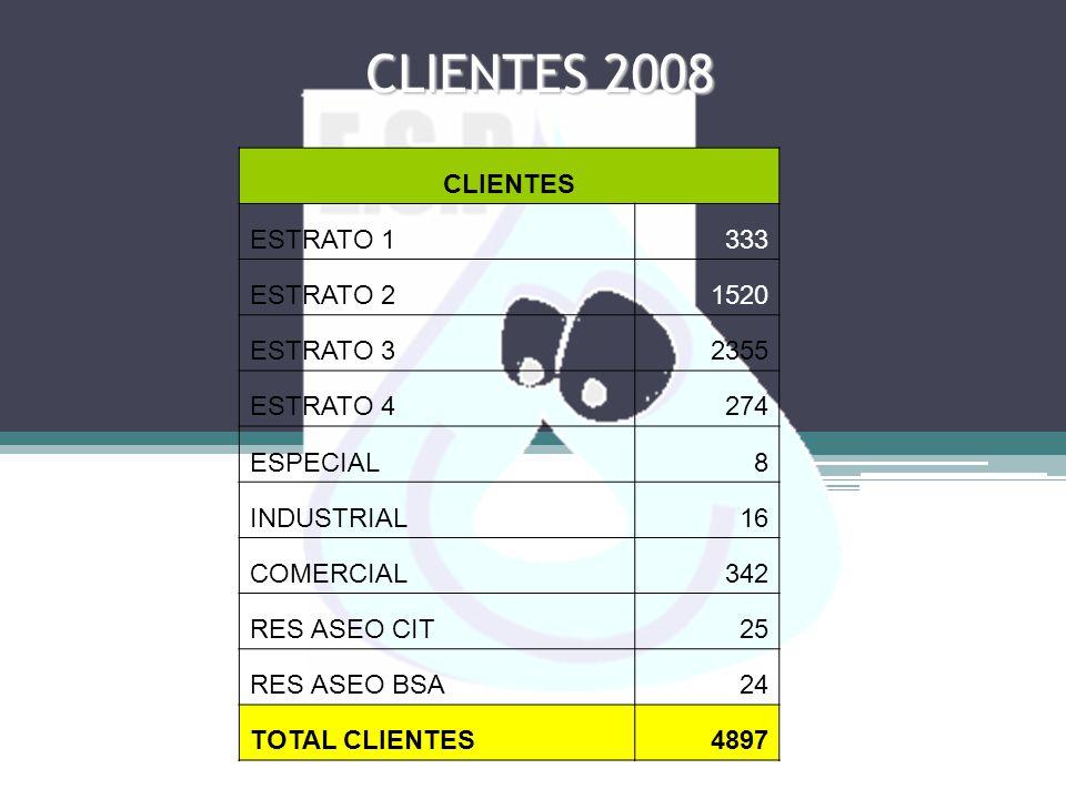 DETECCION DE FUGAS EN RED DE CONDUCCION A TANQUES DE ALMACENAMIENTO SEPTIEMBRE DE 2008