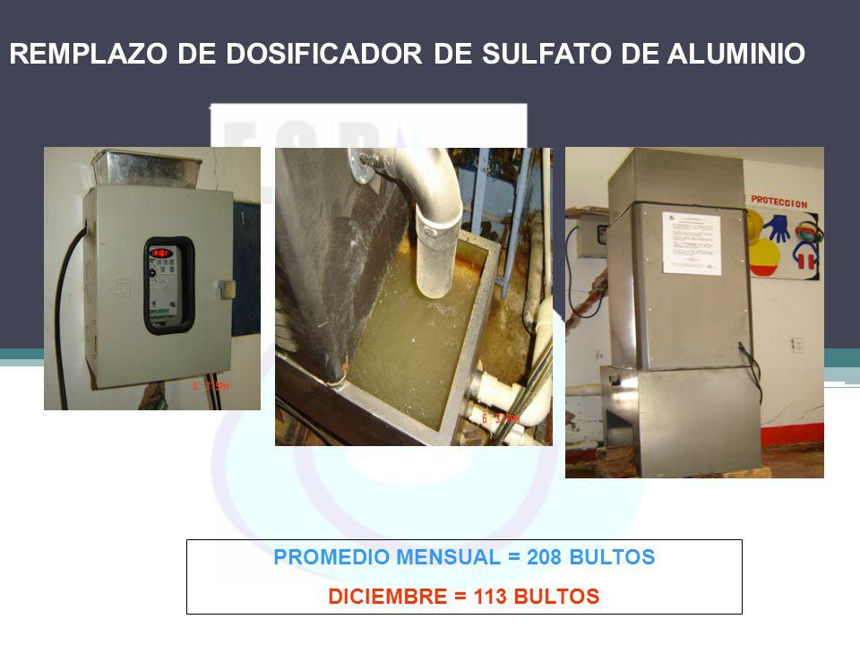 REMPLAZO DE DOSIFICADOR DE SULFATO DE ALUMINIO PROMEDIO MENSUAL = 208 BULTOS DICIEMBRE = 113 BULTOS