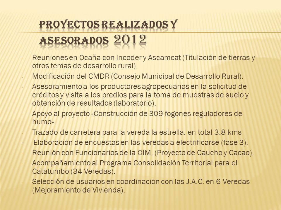 - Reuniones en Ocaña con Incoder y Ascamcat (Titulación de tierras y otros temas de desarrollo rural). - Modificación del CMDR (Consejo Municipal de D