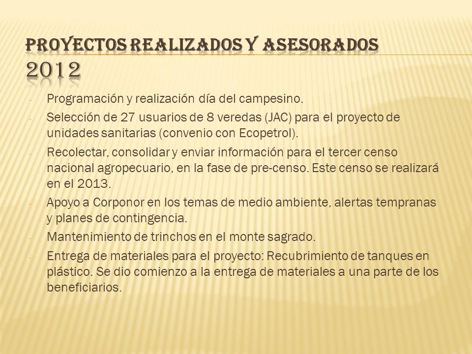 - Programación y realización día del campesino. - Selección de 27 usuarios de 8 veredas (JAC) para el proyecto de unidades sanitarias (convenio con Ec