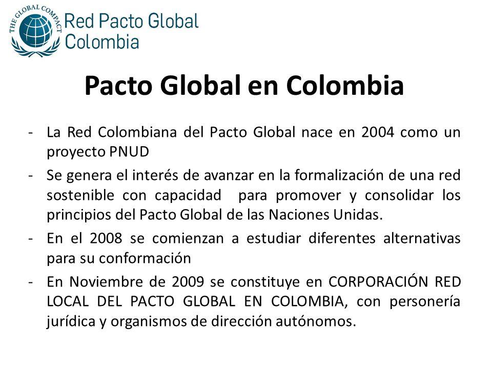 Asamblea General Comité Directivo Director Ejecutivo Revisor Fiscal Fundadores Contribuyentes Regulares Benefactores Red Local Gobierno de la Red Colombiana Pacto Global en Colombia