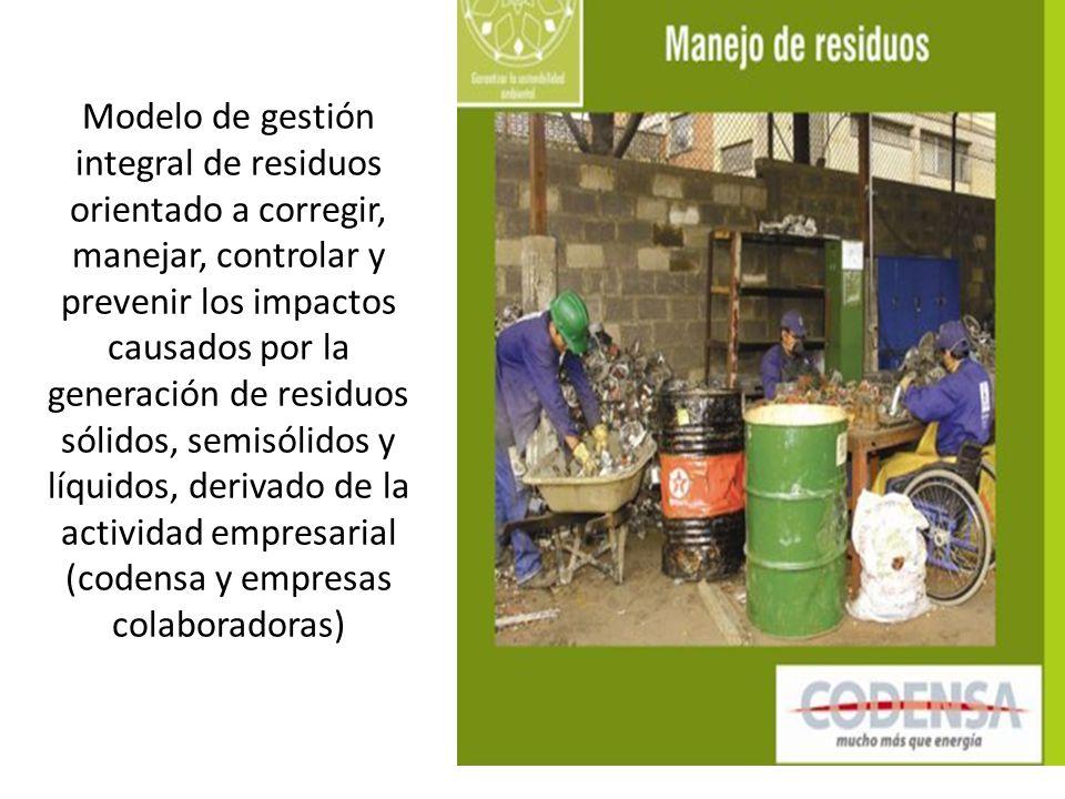 Algunos ejemplos Modelo de gestión integral de residuos orientado a corregir, manejar, controlar y prevenir los impactos causados por la generación de residuos sólidos, semisólidos y líquidos, derivado de la actividad empresarial (codensa y empresas colaboradoras)