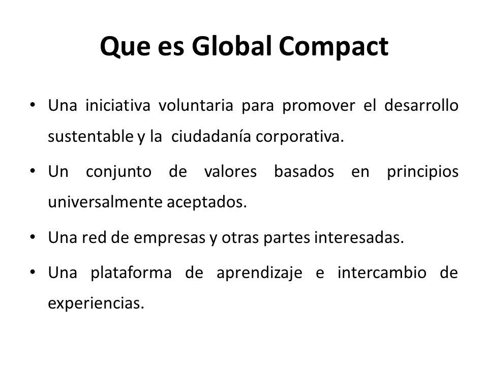La Red Global en el mundo Más de 8.000 entidades en 130 países Fuente: Oficina de Global Compact (mayo 2010)