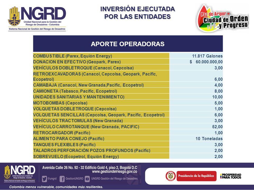 INVERSIÓN EJECUTADA POR LAS ENTIDADES APORTE OPERADORAS COMBUSTIBLE (Parex, Equión Energy) 11.817 Galones DONACION EN EFECTIVO (Geopark, Parex) $ 60.0