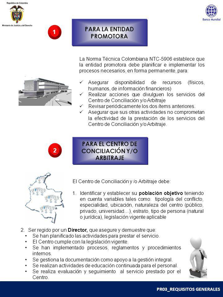 PR03_REQUISITOS GENERALES La Norma Técnica Colombiana NTC-5906 establece que la entidad promotora debe planificar e implementar los procesos necesario