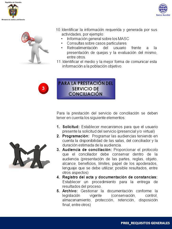 PR03_REQUISITOS GENERALES 10.Identificar la información requerida y generada por sus actividades, por ejemplo: Información general sobre los MASC Cons