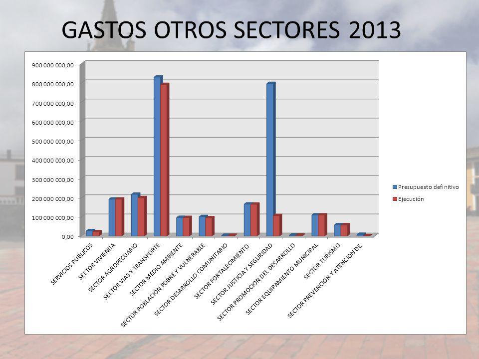 GASTOS OTROS SECTORES 2013