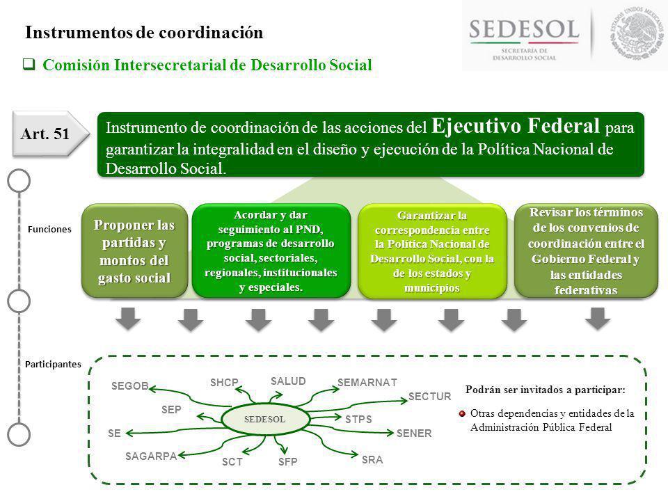 Instrumento de coordinación de las acciones del Ejecutivo Federal para garantizar la integralidad en el diseño y ejecución de la Política Nacional de