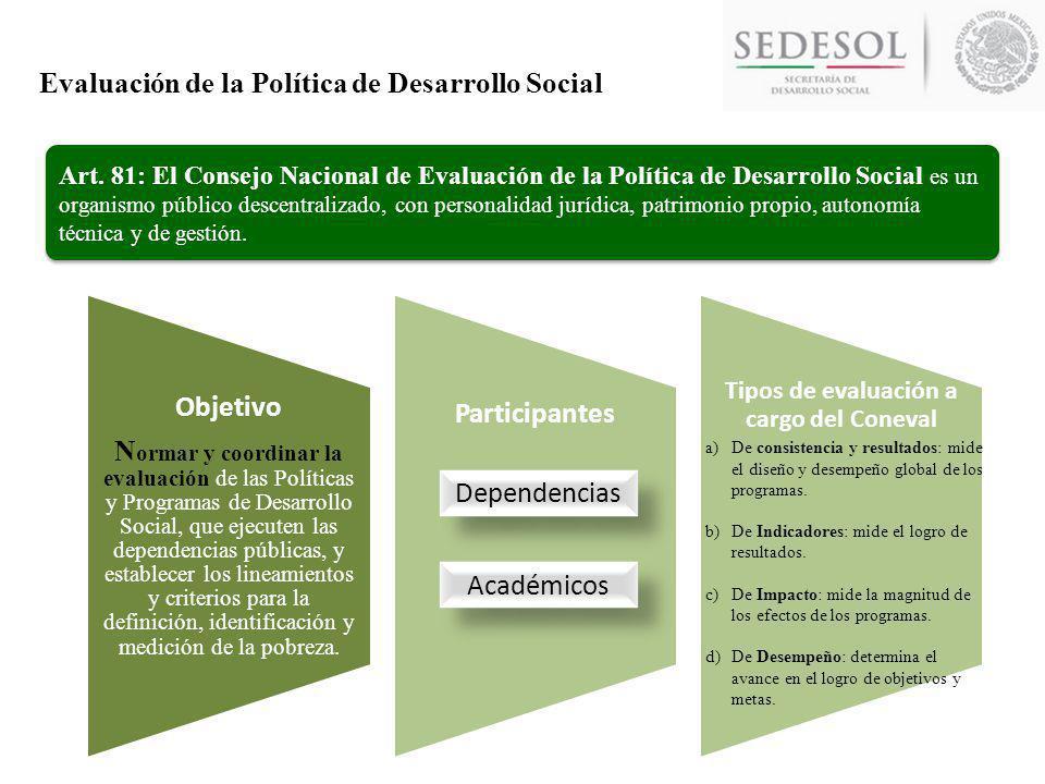 Evaluación de la Política de Desarrollo Social Art. 81: El Consejo Nacional de Evaluación de la Política de Desarrollo Social es un organismo público