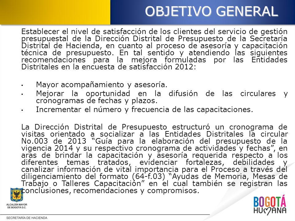 OBJETIVO GENERAL Establecer el nivel de satisfacción de los clientes del servicio de gestión presupuestal de la Dirección Distrital de Presupuesto de