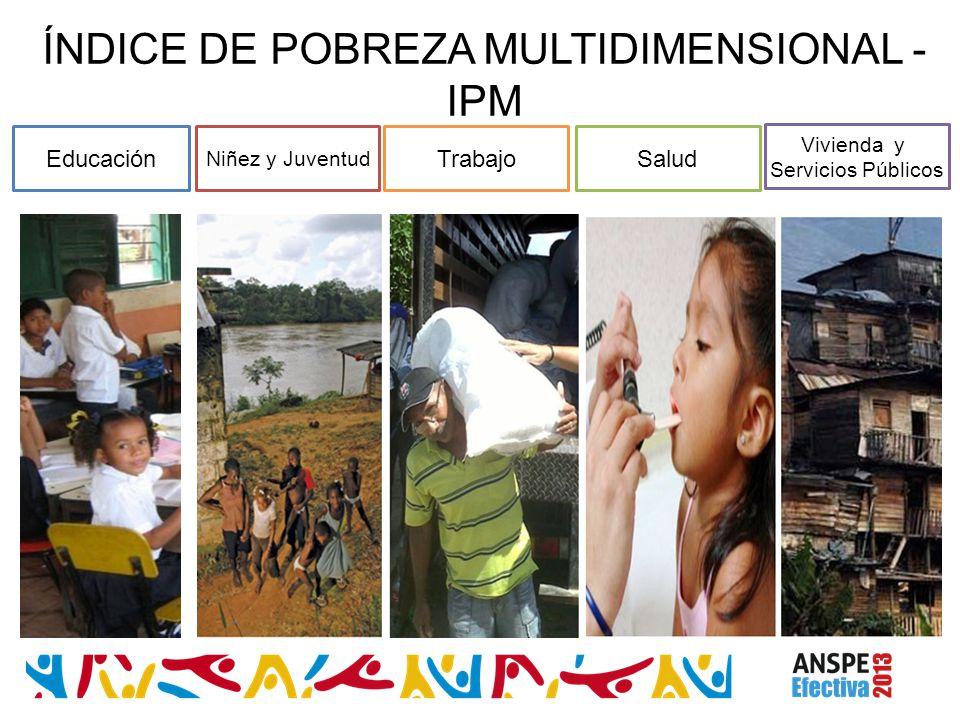 ÍNDICE DE POBREZA MULTIDIMENSIONAL - IPM Educación Niñez y Juventud TrabajoSalud Vivienda y Servicios Públicos