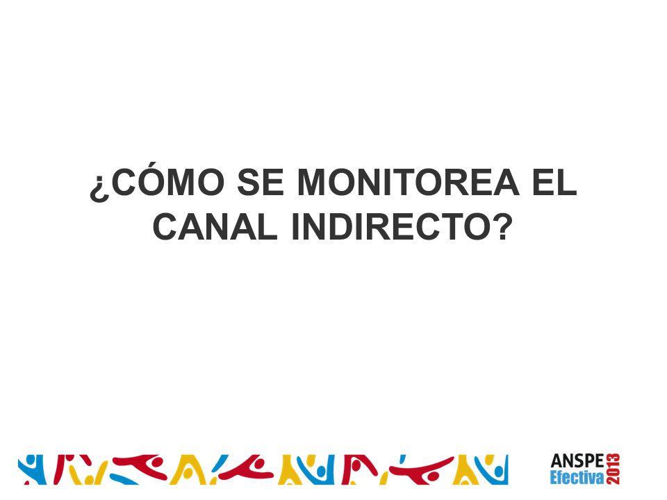 ¿CÓMO SE MONITOREA EL CANAL INDIRECTO?