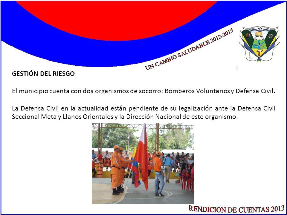 GESTIÓN DEL RIESGO El municipio cuenta con dos organismos de socorro: Bomberos Voluntarios y Defensa Civil. La Defensa Civil en la actualidad están pe