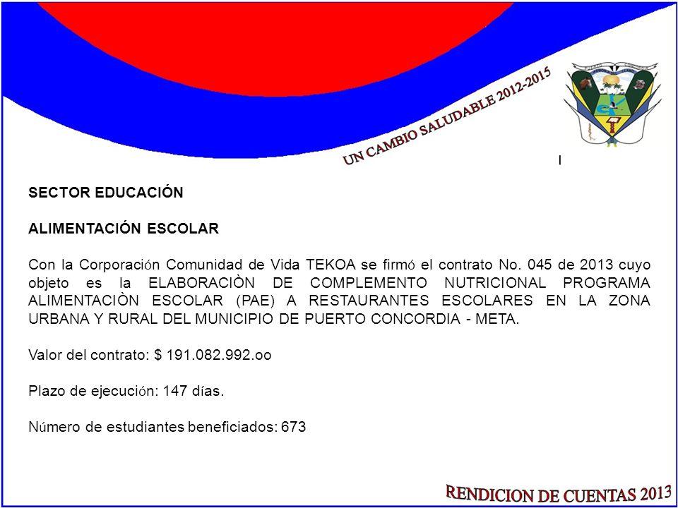 SECTOR EDUCACIÓN ALIMENTACIÓN ESCOLAR Con la Corporaci ó n Comunidad de Vida TEKOA se firm ó el contrato No. 045 de 2013 cuyo objeto es la ELABORACIÒN
