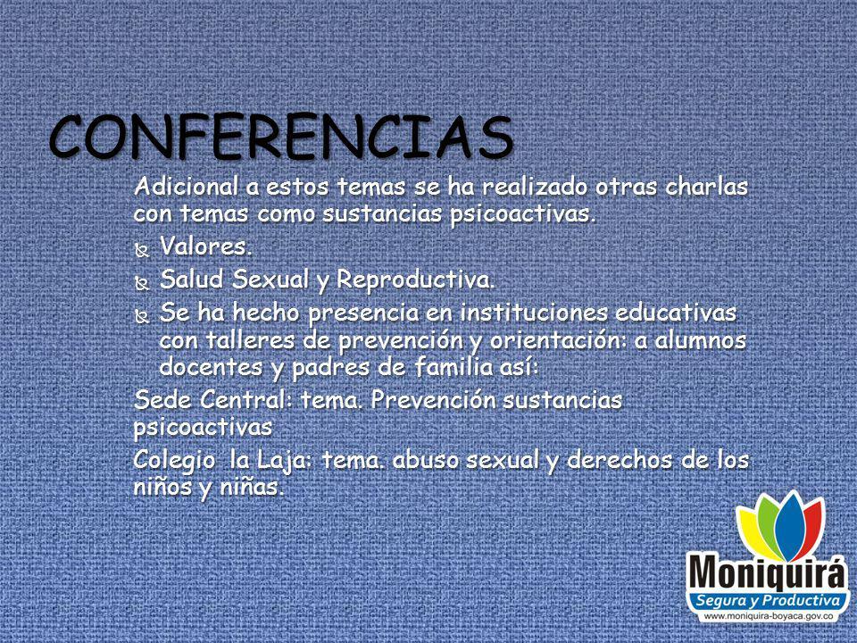 CONFERENCIAS Adicional a estos temas se ha realizado otras charlas con temas como sustancias psicoactivas.