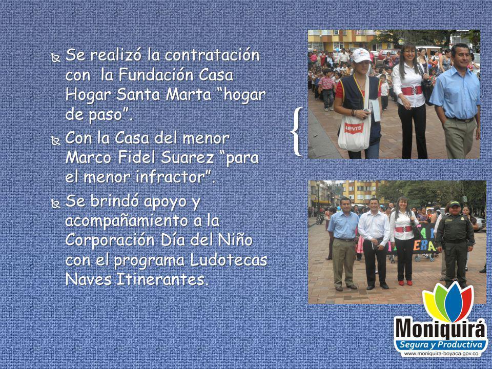 { Se realizó la contratación con la Fundación Casa Hogar Santa Marta hogar de paso.