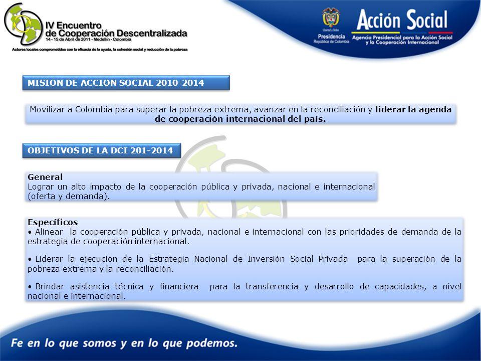 MISION DE ACCION SOCIAL 2010-2014 Movilizar a Colombia para superar la pobreza extrema, avanzar en la reconciliación y liderar la agenda de cooperación internacional del país.