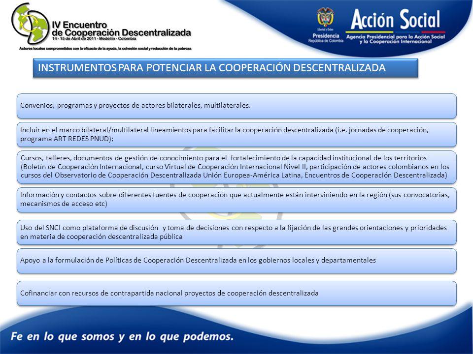 INSTRUMENTOS PARA POTENCIAR LA COOPERACIÓN DESCENTRALIZADA Convenios, programas y proyectos de actores bilaterales, multilaterales.