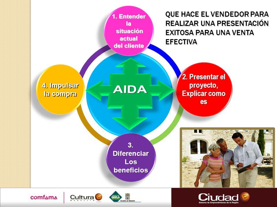 Recomendaciones AIDA Recomendaciones AIDA Primera P – Presentación de su compañía Segunda P – Pregunte sobre el pasado, el presente y el futuro de su interlocutor y de la empresa para la cual trabaja.