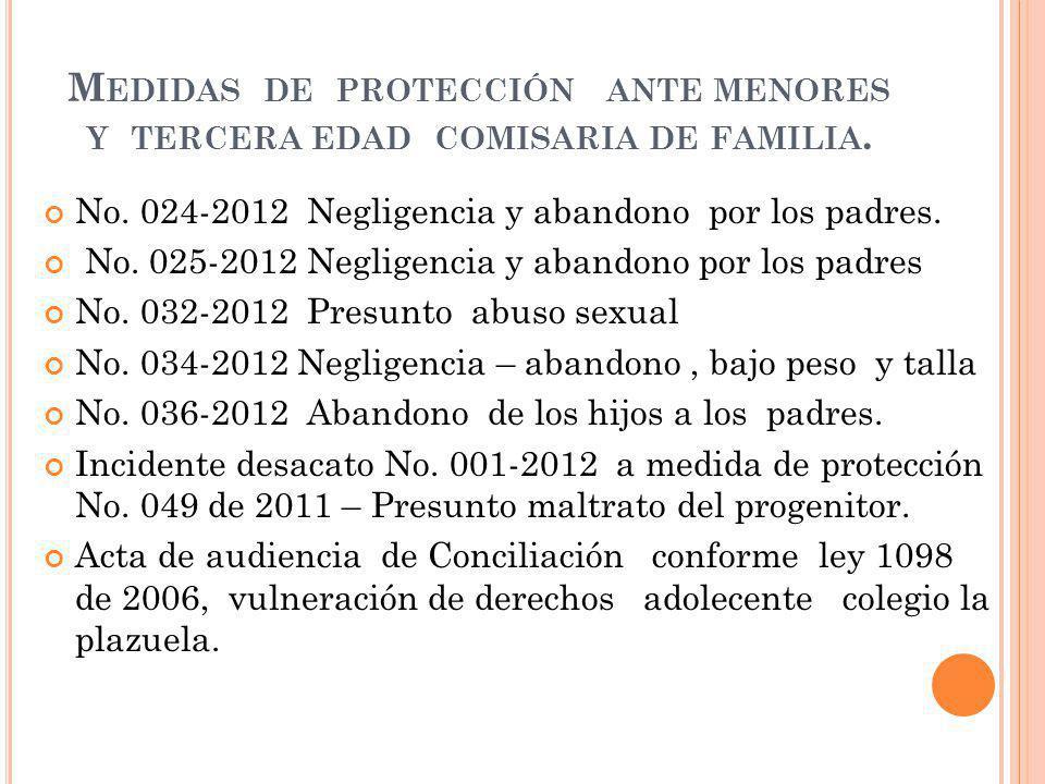 M EDIDAS DE PROTECCIÓN ANTE MENORES Y TERCERA EDAD COMISARIA DE FAMILIA.