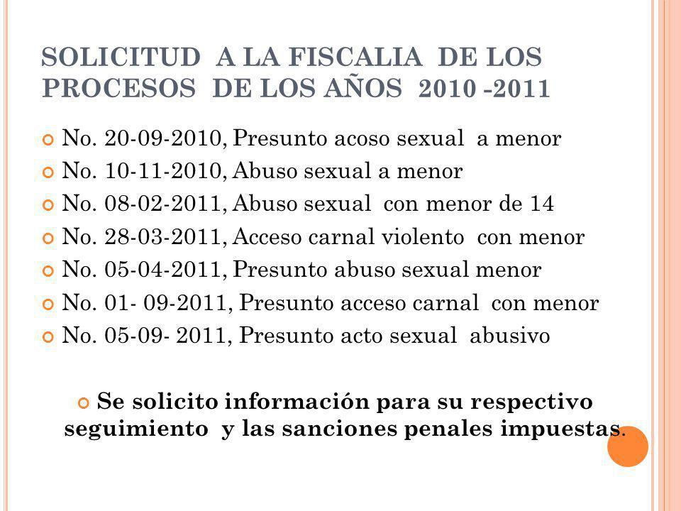 SOLICITUD A LA FISCALIA DE LOS PROCESOS DE LOS AÑOS 2010 -2011 No.
