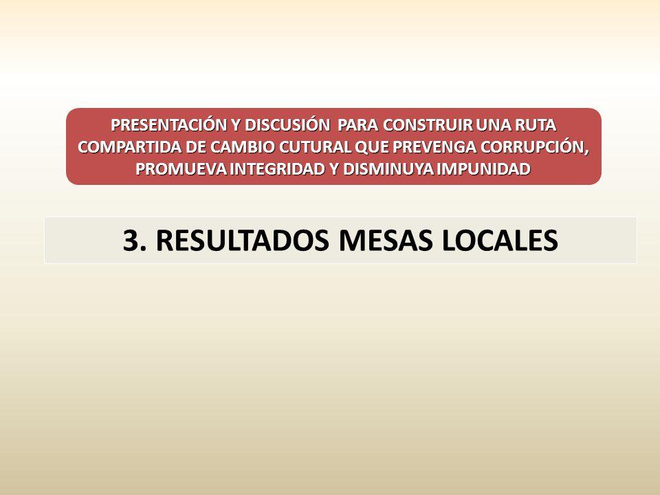 PRESENTACIÓN Y DISCUSIÓN PARA CONSTRUIR UNA RUTA COMPARTIDA DE CAMBIO CUTURAL QUE PREVENGA CORRUPCIÓN, PROMUEVA INTEGRIDAD Y DISMINUYA IMPUNIDAD 3. RE