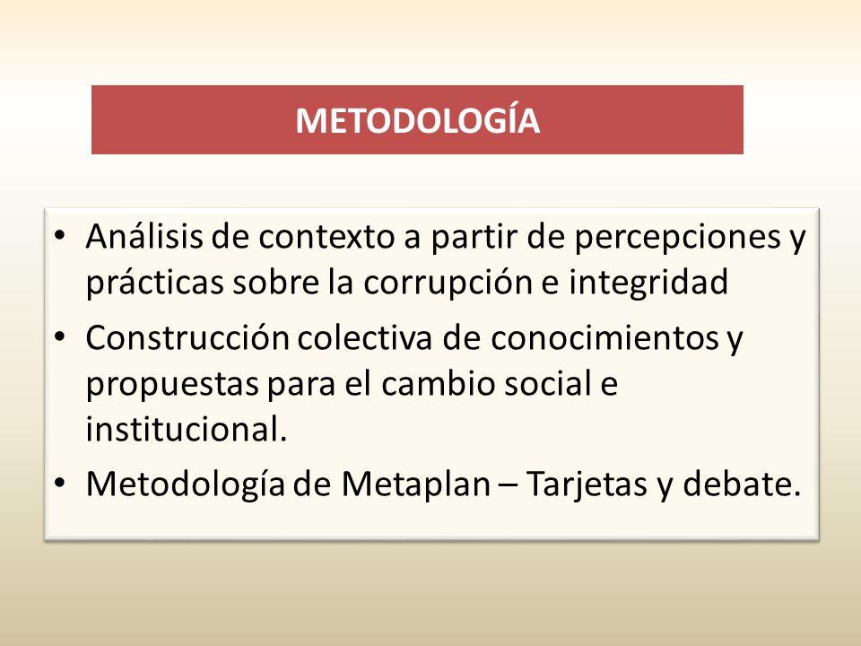 METODOLOGÍA Análisis de contexto a partir de percepciones y prácticas sobre la corrupción e integridad Construcción colectiva de conocimientos y propuestas para el cambio social e institucional.