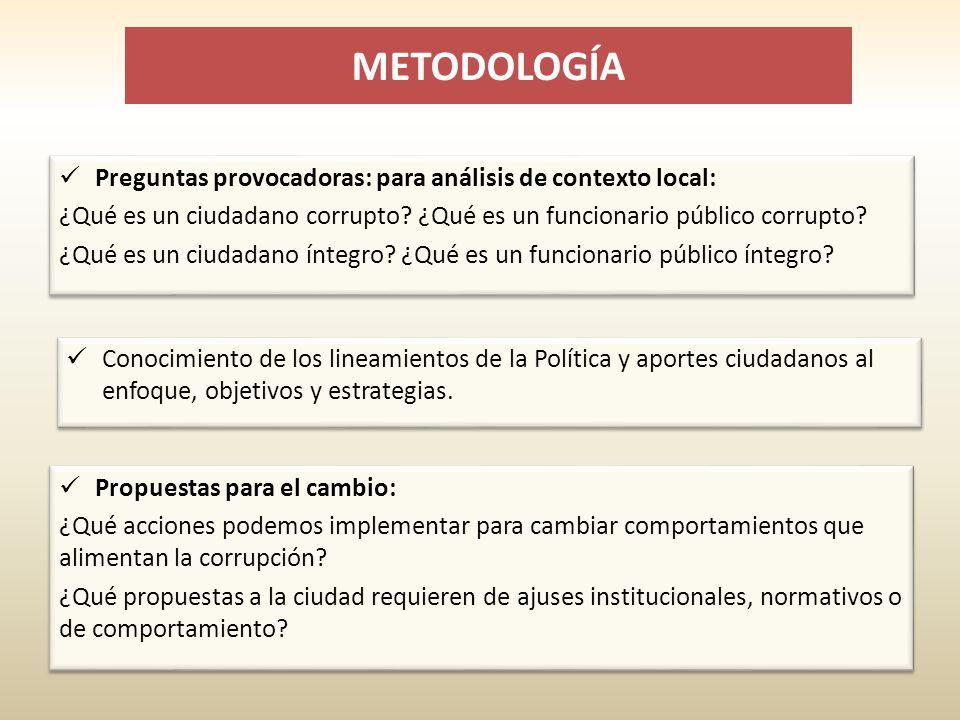 METODOLOGÍA Preguntas provocadoras: para análisis de contexto local: ¿Qué es un ciudadano corrupto? ¿Qué es un funcionario público corrupto? ¿Qué es u
