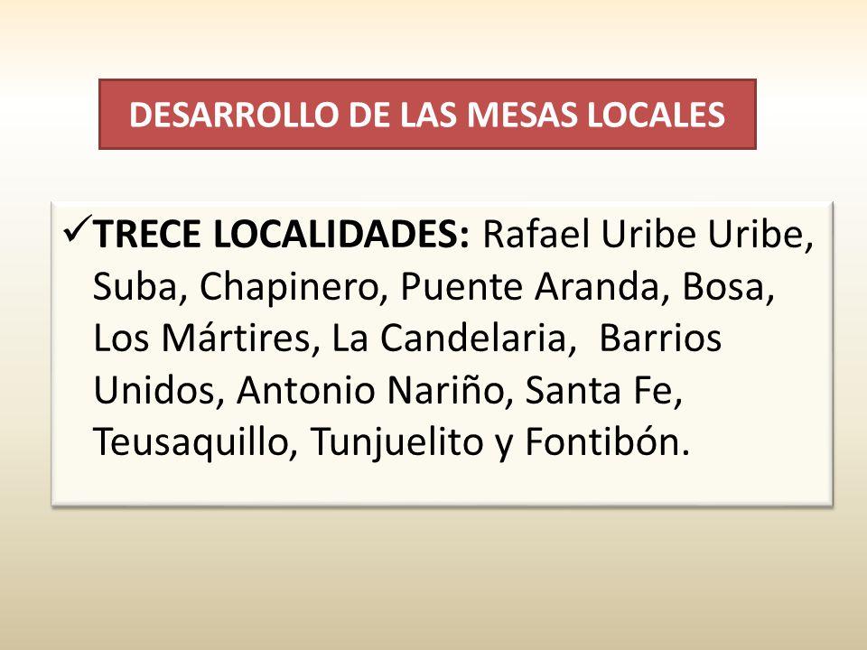 DESARROLLO DE LAS MESAS LOCALES TRECE LOCALIDADES: Rafael Uribe Uribe, Suba, Chapinero, Puente Aranda, Bosa, Los Mártires, La Candelaria, Barrios Unid