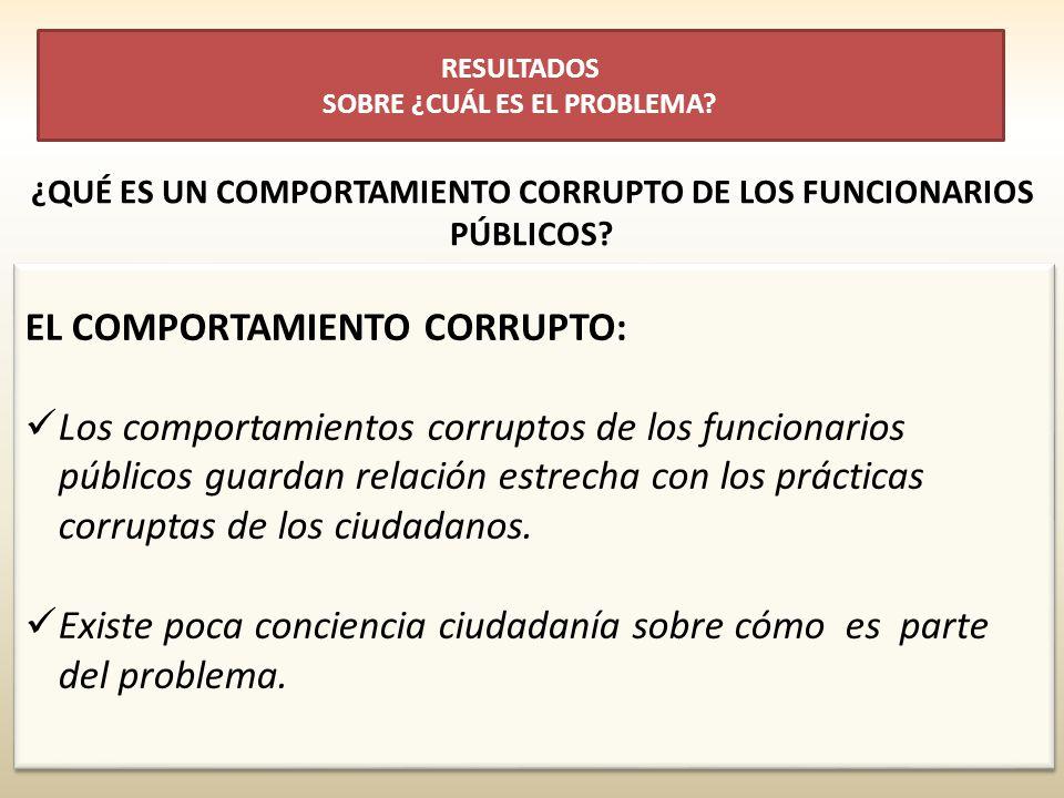EL COMPORTAMIENTO CORRUPTO: Los comportamientos corruptos de los funcionarios públicos guardan relación estrecha con los prácticas corruptas de los ciudadanos.