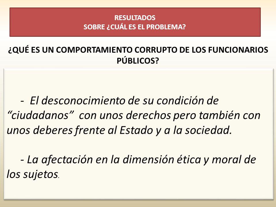 - El desconocimiento de su condición de ciudadanos con unos derechos pero también con unos deberes frente al Estado y a la sociedad.