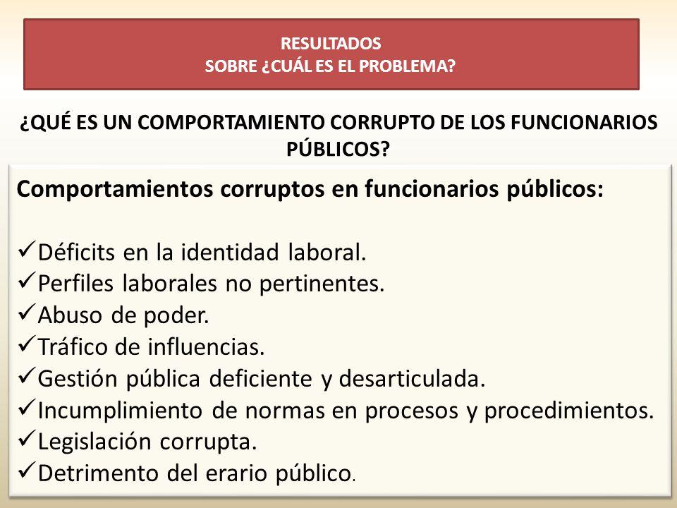 Comportamientos corruptos en funcionarios públicos: Déficits en la identidad laboral. Perfiles laborales no pertinentes. Abuso de poder. Tráfico de in