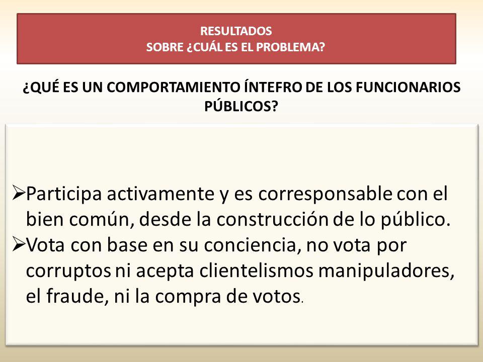 Participa activamente y es corresponsable con el bien común, desde la construcción de lo público.