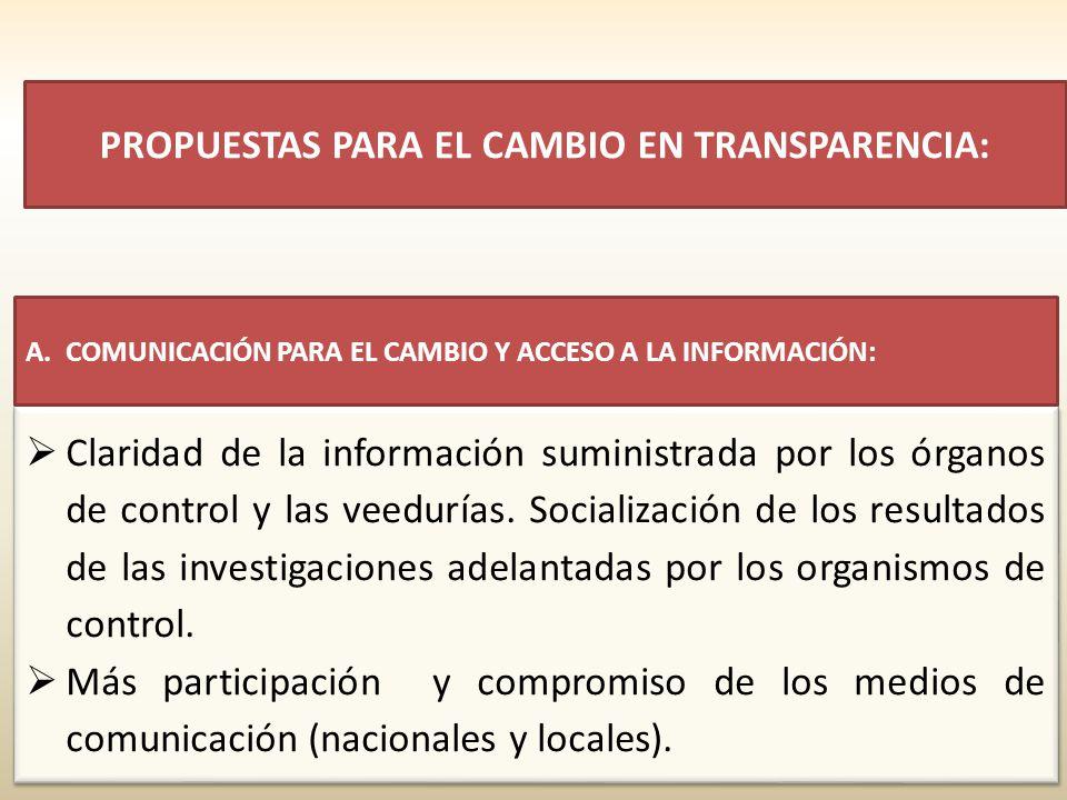 PROPUESTAS PARA EL CAMBIO EN TRANSPARENCIA: Claridad de la información suministrada por los órganos de control y las veedurías. Socialización de los r