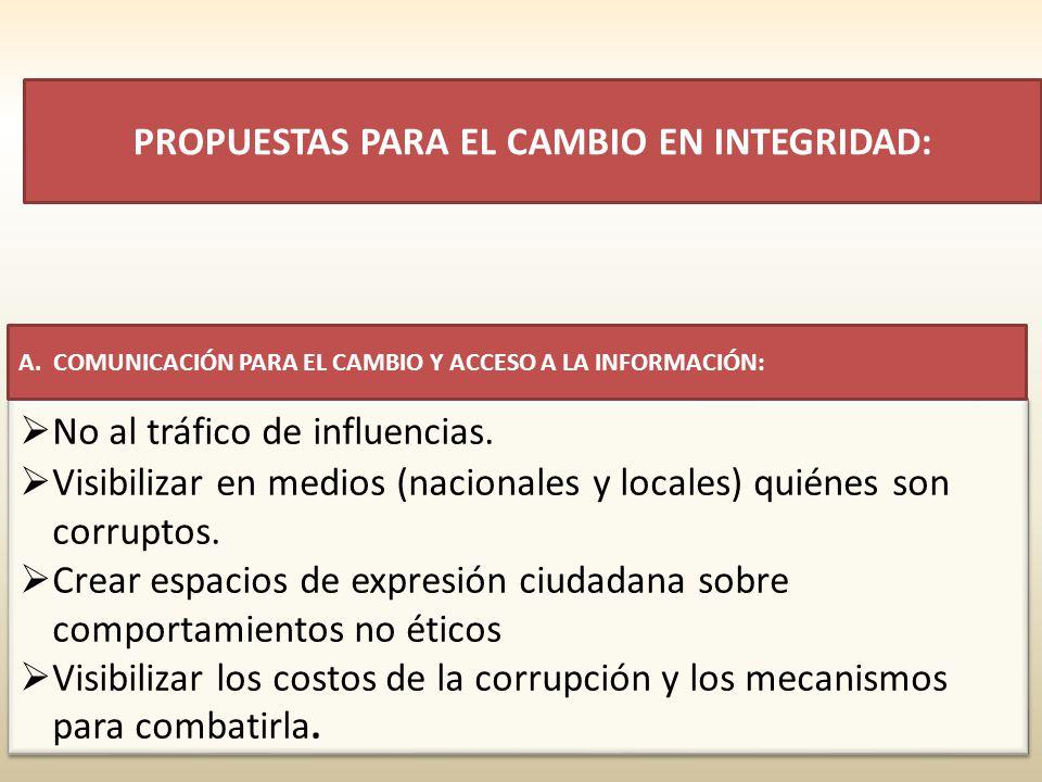 No al tráfico de influencias. Visibilizar en medios (nacionales y locales) quiénes son corruptos.