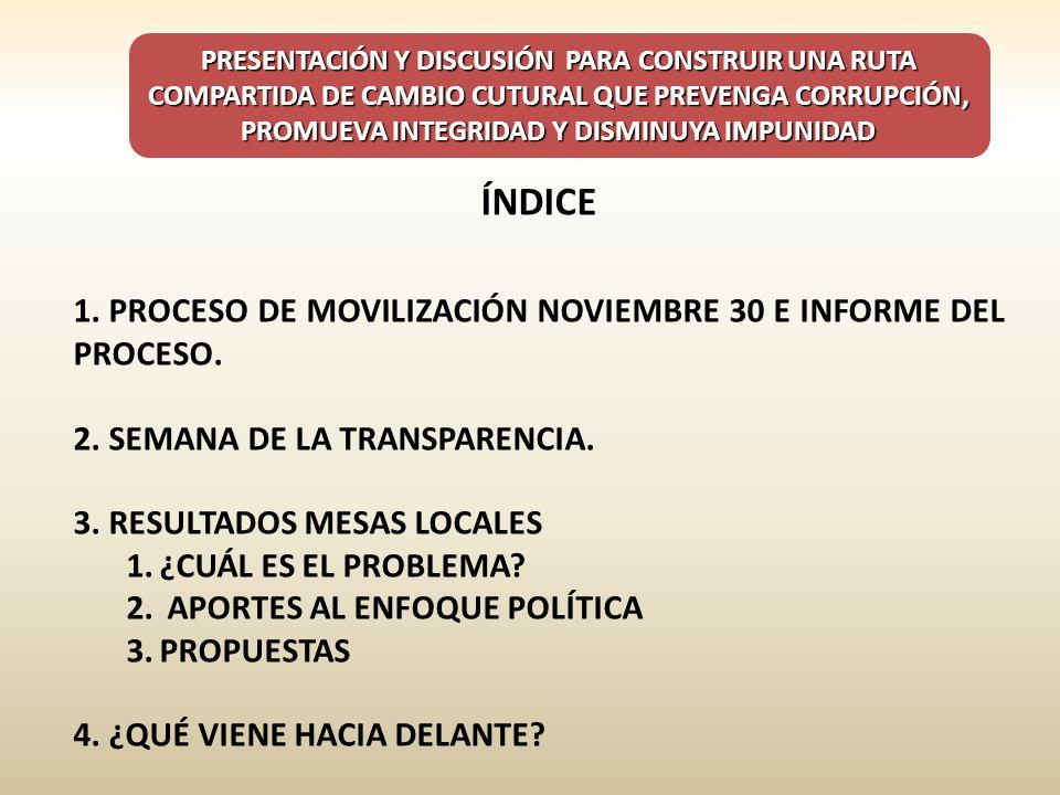 PRESENTACIÓN Y DISCUSIÓN PARA CONSTRUIR UNA RUTA COMPARTIDA DE CAMBIO CUTURAL QUE PREVENGA CORRUPCIÓN, PROMUEVA INTEGRIDAD Y DISMINUYA IMPUNIDAD ÍNDICE 1.