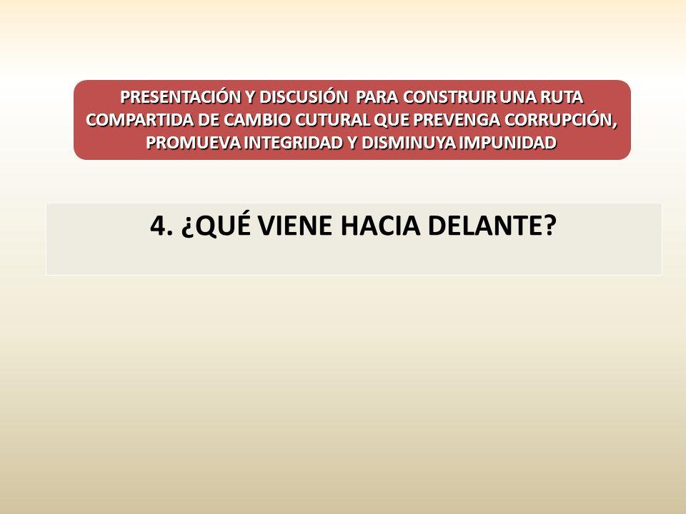 PRESENTACIÓN Y DISCUSIÓN PARA CONSTRUIR UNA RUTA COMPARTIDA DE CAMBIO CUTURAL QUE PREVENGA CORRUPCIÓN, PROMUEVA INTEGRIDAD Y DISMINUYA IMPUNIDAD 4. ¿Q